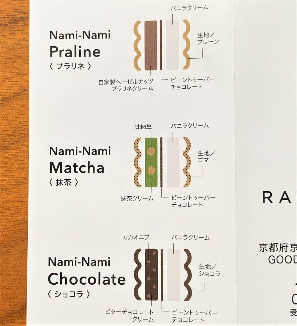 RAU NamiNami チュイール 中身の説明