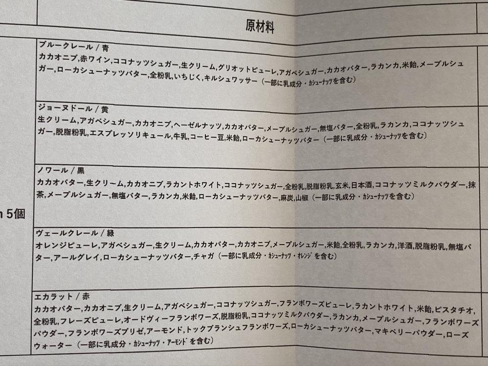 COCO KYOTO 材料
