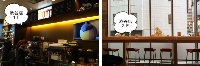 リンツ渋谷店